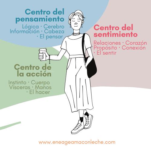 centros_tríadas_eneagrama